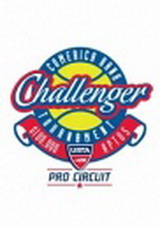 The Comerica Bank Challenger 2018